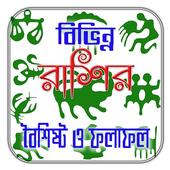 রাশির বৈশিষ্ট্য ও ফলাফল icon