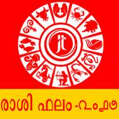 Malayalam Horoscopes 2018Daily icon