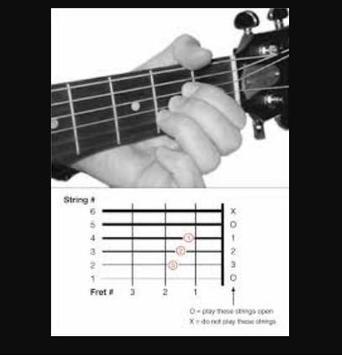 Guitar Guide screenshot 3