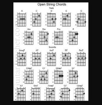 Guitar Guide screenshot 2