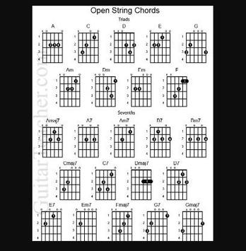 Guitar Guide screenshot 7
