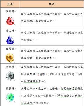 魔域西遊 screenshot 15