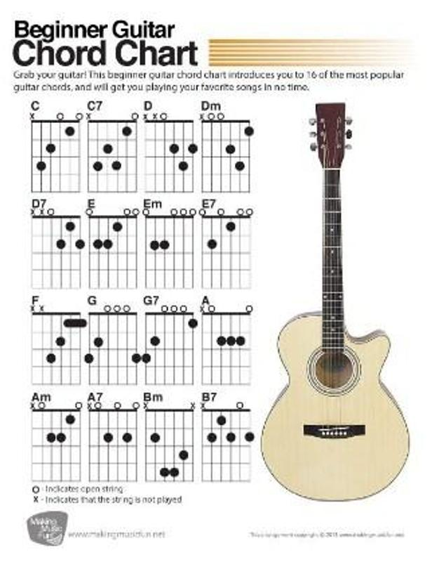 Learn Basic Guitar Melodies For Android Apk Download