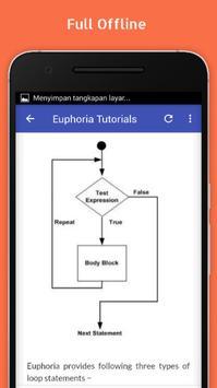 Tutorials for Euphoria Offline apk screenshot