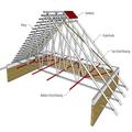 Lightweight steel roof truss design
