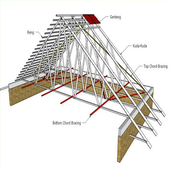 Lightweight steel roof truss design icon