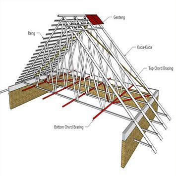 Lightweight steel roof truss design screenshot 2