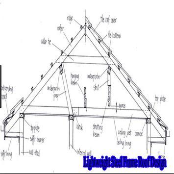 Lightweight Steel Frame Roof Design APK Download - Free Art & Design ...