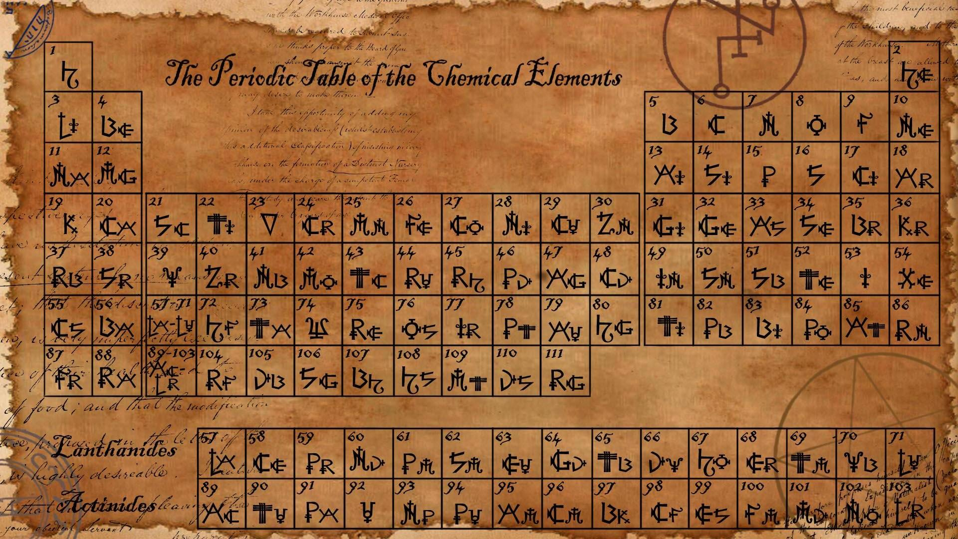 The Periodic Table Wallpaper For Android Apk Download