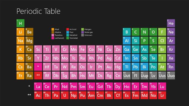 The periodic table wallpaper apk download free personalization wallpaper poster the periodic table urtaz Images