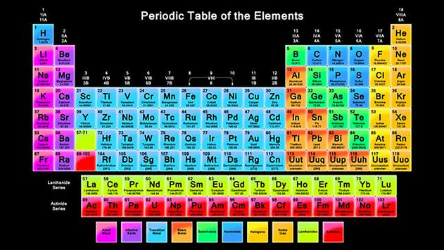 The periodic table wallpaper apk download free personalization wallpaper apk screenshot the periodic table urtaz Images