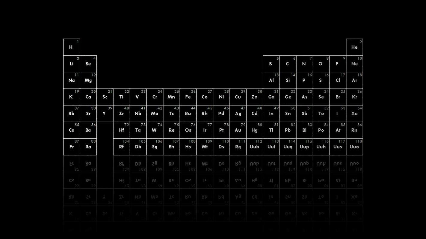 The periodic table wallpaper apk wallpaper apk the periodic table wallpaper apk urtaz Gallery