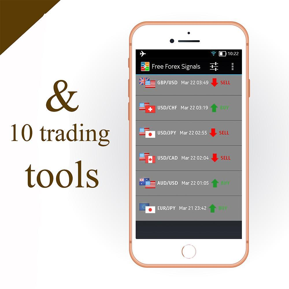 Best Forex charts apps for Android - AllBestApps