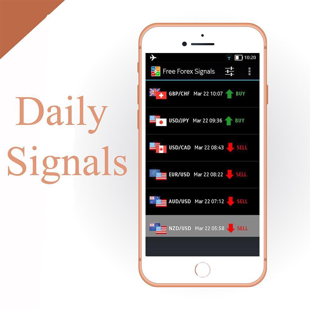 Forex signals app download