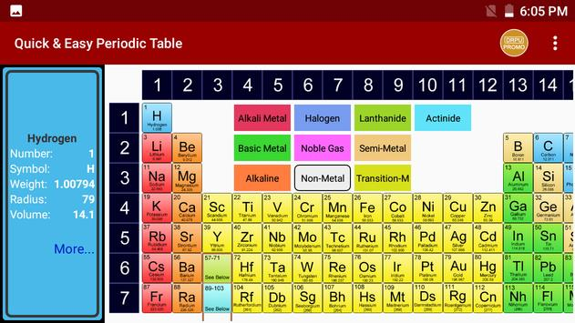 Periodic table of elements app images periodic table of elements list periodic table of chemical elements chemistry app for android apk urtaz Image collections