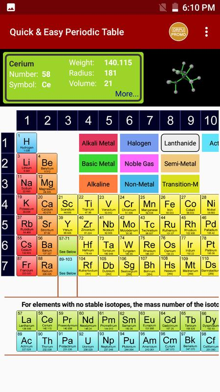 Periodic table of chemical elements chemistry app apk download periodic table of chemical elements chemistry app apk screenshot urtaz