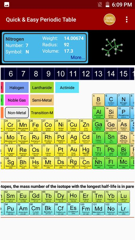 Periodic table of chemical elements chemistry app apk download periodic table of chemical elements chemistry app apk screenshot urtaz Gallery