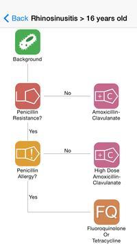Respiratory Tract Infections, screenshot 5