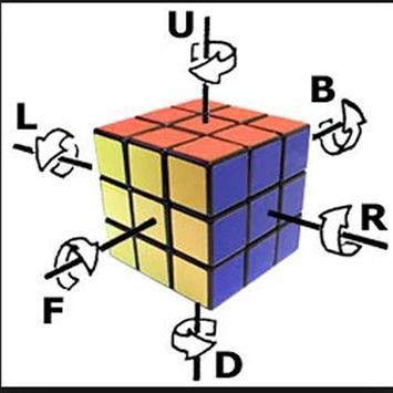 Trik Rubik poster