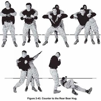 Self Defense Technique poster