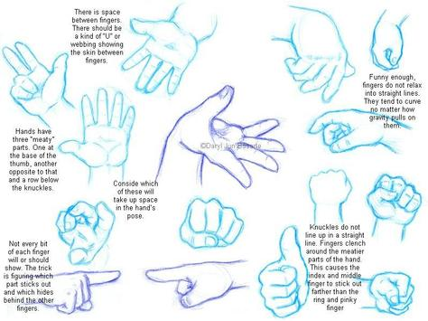Sketch Drawing Tutorials screenshot 7