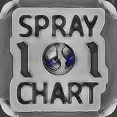 Spray Chart 101 icon