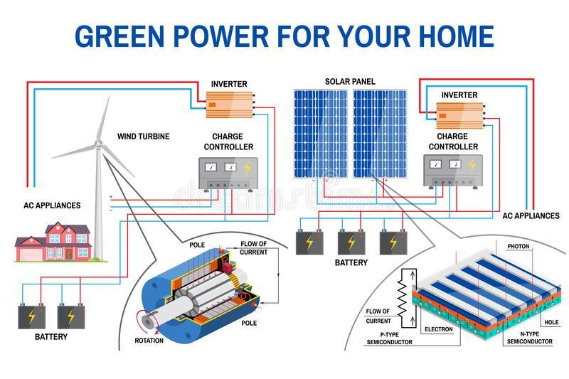Solar energy' Wiring diagram for Android - APK Download on