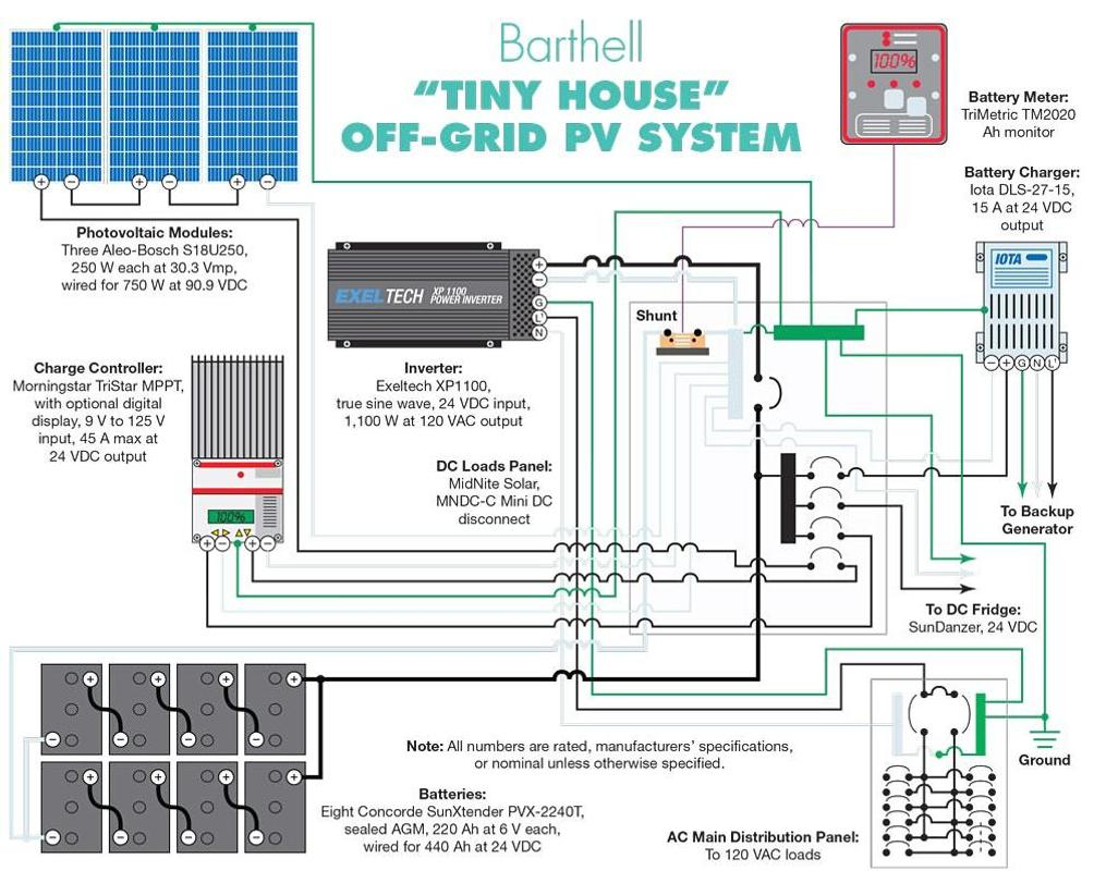 ... Solar energy' Wiring diagram screenshot 5 ...