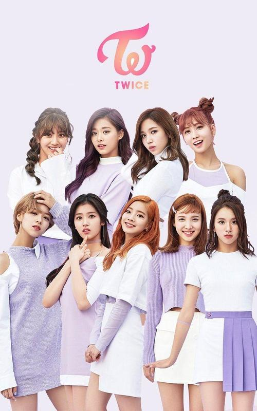 Twice Wallpapers Kpop For Android Apk Download