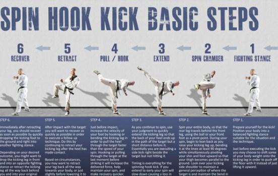 Taekwondo Train Guide poster