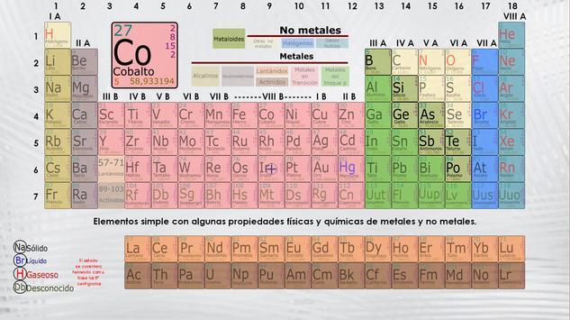 Tabla peridica de elementos apk download free education app for tabla peridica de elementos apk screenshot urtaz Images