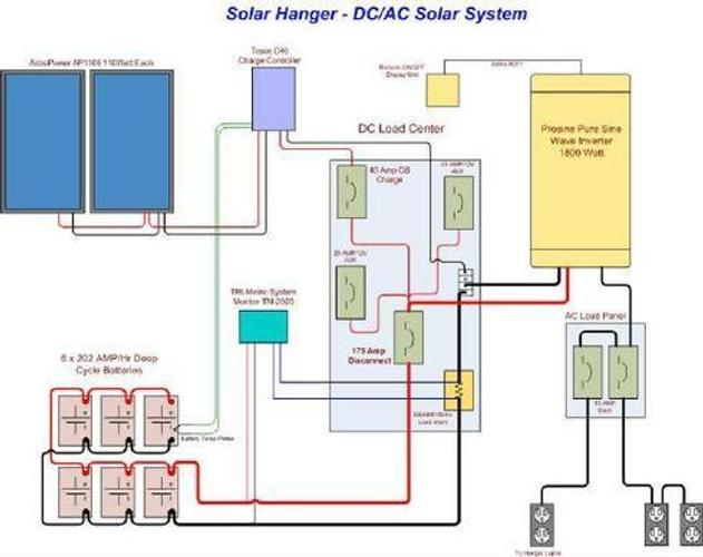 Wiring Diagram Wind Turbine Solar Panel for Android - APK ...