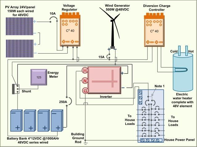 wiring diagram wind turbine solar panel for android  apk