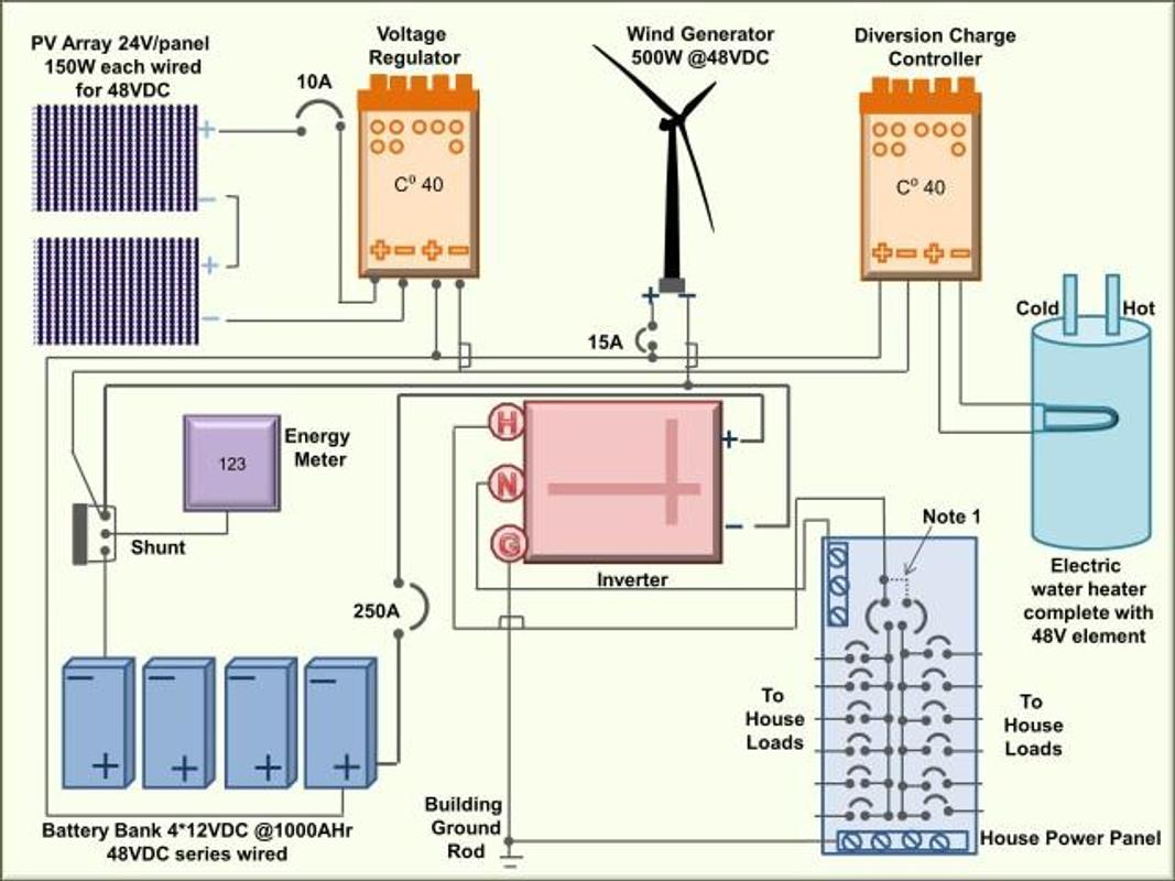 Wiring Diagram Wind Turbine And Schematics Solar Panel Screenshot 1