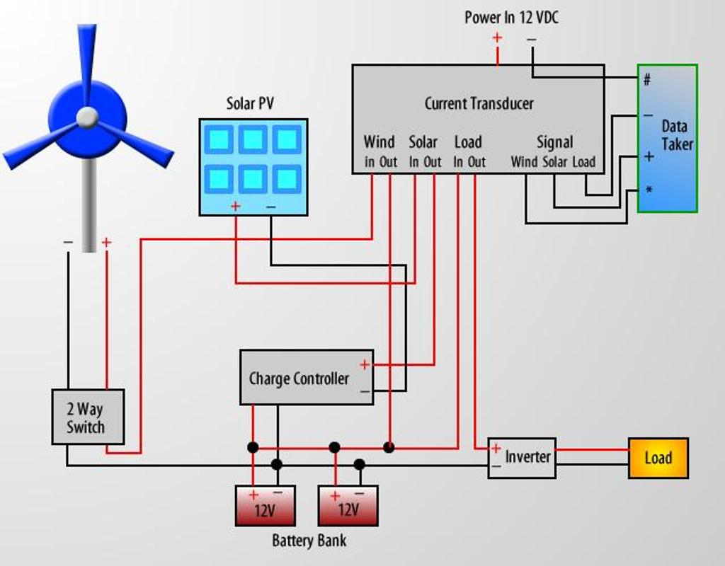 Wiring Diagram Wind Turbine Solar Panel For Android Apk Download Amp Diagrams Screenshot 2
