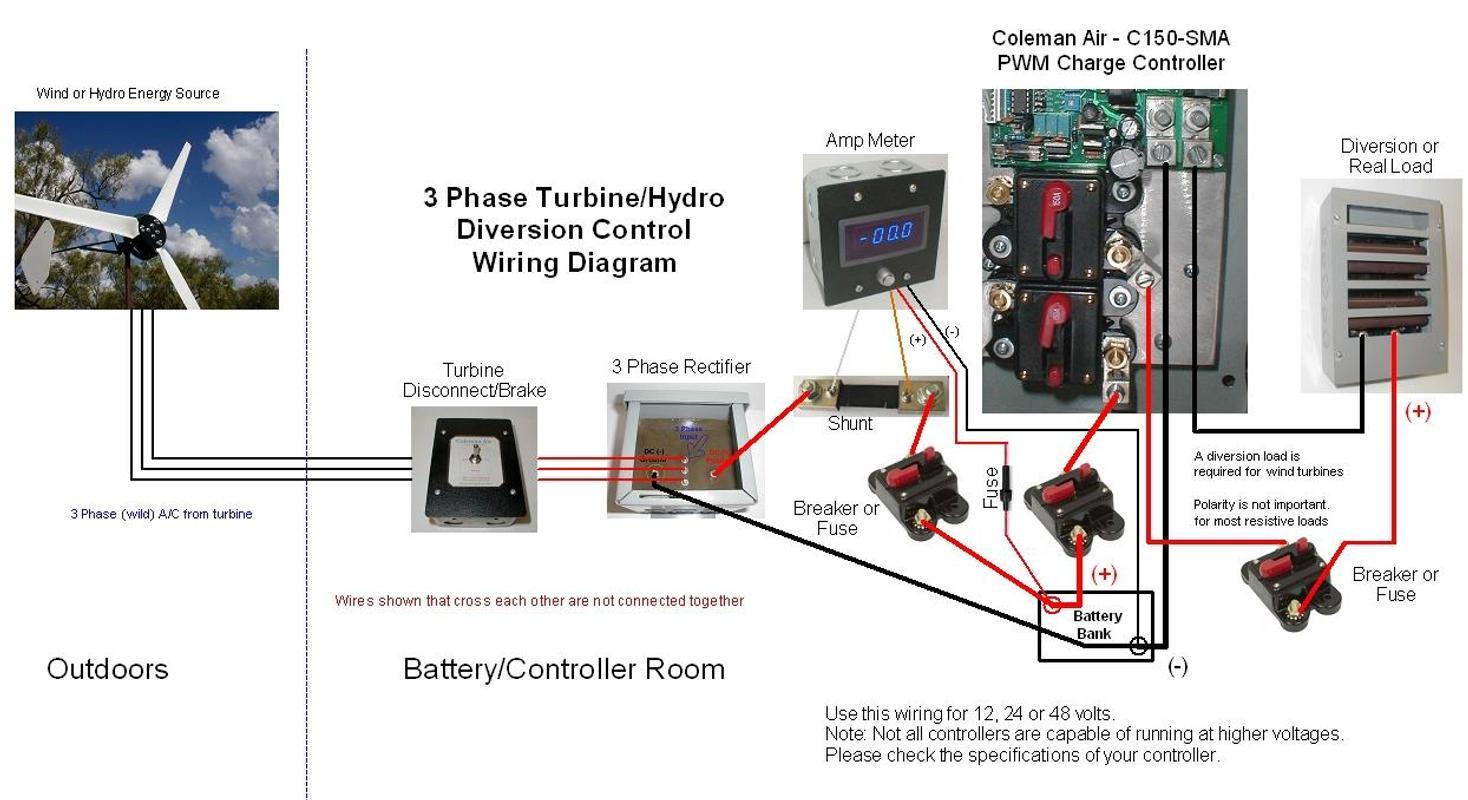 ... Wiring Diagram Wind Turbine Solar Panel تصوير الشاشة 5