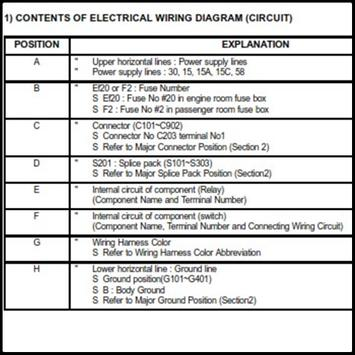 wiring classic car diagram screenshot 6