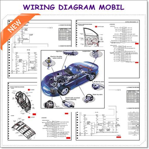 Wiring Diagram Kelistrikan Bodi Mobil. . Wiring Diagram on