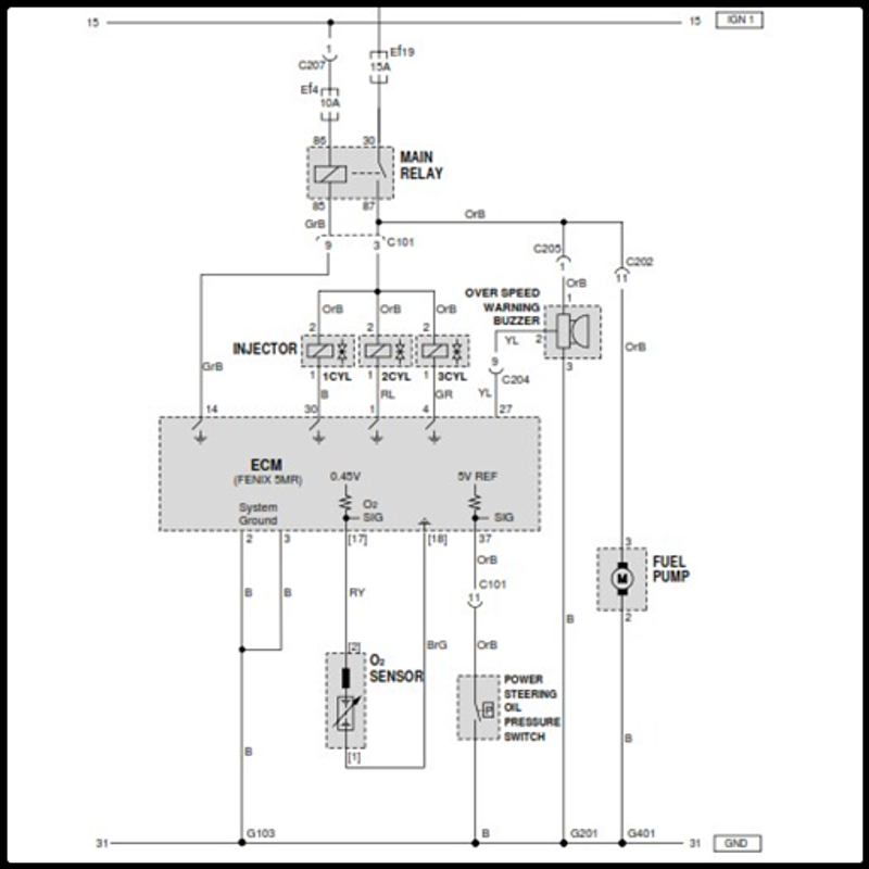 Groovy Wiring Diagram Schematic For Android Apk Download Wiring 101 Capemaxxcnl