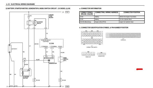 Attractive Electrical Control Panel Wiring Diagram Gift Electrical