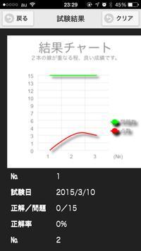 LPIC レベル1 101試験無料問題集 screenshot 3