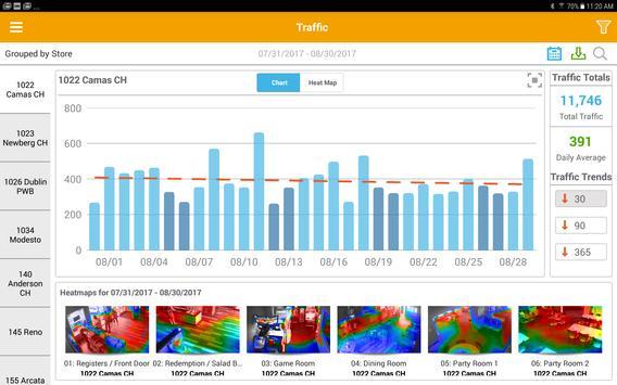 MultiSight Spotchecker apk screenshot