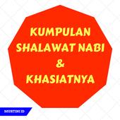 Kumpulan Shalawat & Khasiatnya icon