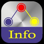 MyBrainMate Info icon
