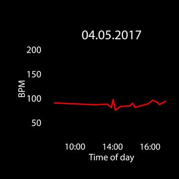 My Heart Rate Monitor - Free screenshot 1