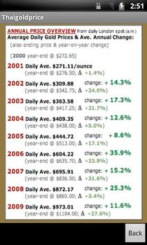 ราคาทอง - ThaiGoldPrice apk screenshot