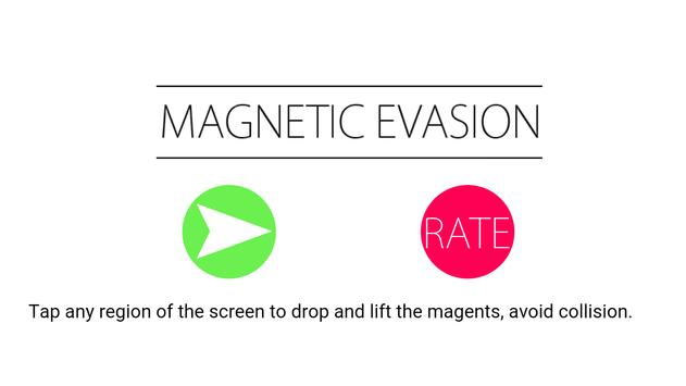 Magnetic Evasion poster