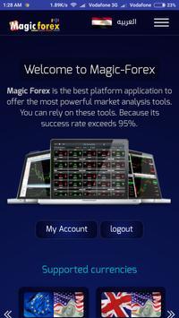 Magic Forex poster