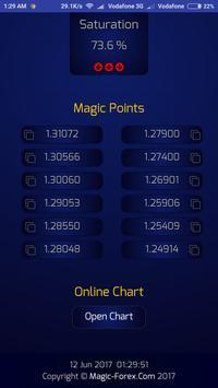 Magic Forex apk screenshot