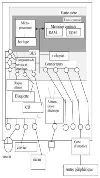 Maintenance informatique apk screenshot